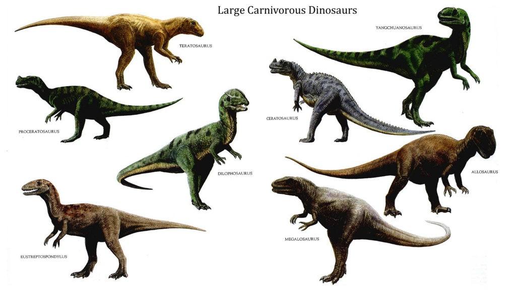 Большие плотоядные динозавры